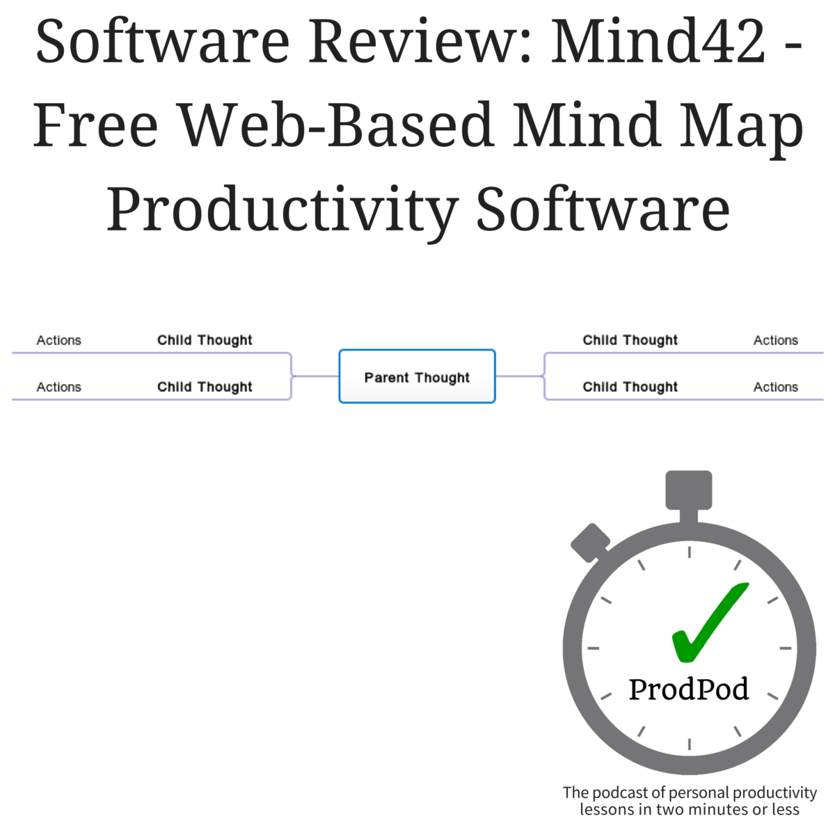 Software Review- Mind42 - Free Web-Based Mind Map Productivity Software - ProdPod